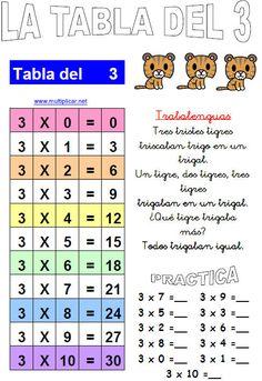 Tablas multiplicar. Imprimir las tablas de multiplicar. Tabla de multiplicar del 3