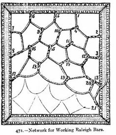 Point Lace Instructions - Beeton's Book of Needlework - Vintage Point Lace Instructions, Point Lace Bars, Point Lace Stitches Vintage Embroidery, Embroidery Stitches, Embroidery Patterns, Needle Lace, Bobbin Lace, Point Lace, Lace Making, French Lace, Lace Design