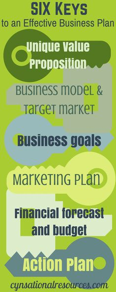 Do You Really Need A Business Plan Yes You Do But It DoesnT Have