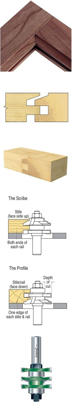 The classic method of producing cabinet panelled door and drawer fronts is made easy with these Profile Scriber sets. With the combination type, components are re-arranged on the arbor to cut the profile or the scribe. Cuts both parts of the joint by only changing the cutter height 10 degree.... http://www.woodfordtooling.com/craftpro-router-cutters/profile-scribers/bevel-easyset/easyset-profile-scribe-bevel-10-degree.html