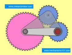 mechanism ideas