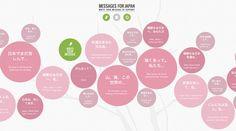 Messages for Japan website