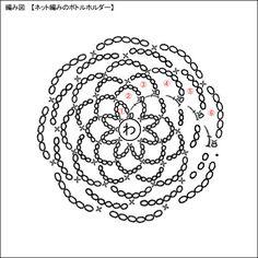 ネット編みのボトルホルダーの無料編み図