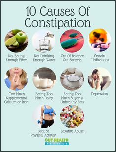 10 Causes Of Constipation
