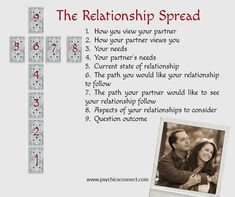 Relationship Spread This tarot spread is used to explore your relationships with others by exploring the needs and views of both parties. Think of your relationship with a specific person and ask your question. The various cards in this spread represent the following about you; #PsychicsConnect #TopicTuesday #Tarot #TarotCards #Photooftheday #TarotReading