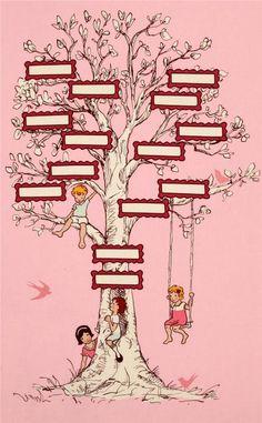 Panel arbol genealogico