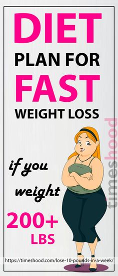 Losing Weight Tips to shed belly fat - Sensible notes to slip five pounds plus how to lose 10 pounds Steady and clever weight loss suggestions imagined on this very day lose weight Ref 6047502604 Quick Weight Loss Tips, Best Weight Loss Plan, Losing Weight Tips, Weight Loss Program, How To Lose Weight Fast, Diet Program, Weight Gain, Reduce Weight, Body Weight