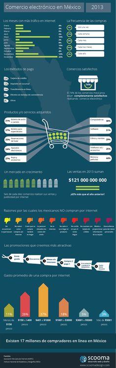 Comercio electrónico en México – Infografía