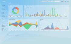 Light Blue Full - Bootstrap Admin Dashboard Template built with @ Flatlogic Dashboard Template, Competitor Analysis, Data Analytics, Web Application, Project Management, Software, Desktop, Light Blue, Range