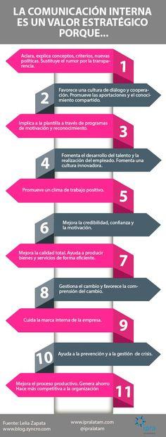 La #comunicacion interna es fundamental para que una empresa (sea #online u offline) funcione