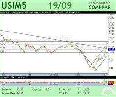 USIMINAS - USIM5 - 19/09/2012 #USIM5 #analises #bovespa