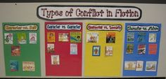 teaching different types of conflict