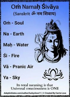Oṁ Namaḥ Śivāya (Sanskrit ॐ नम शिवाय) is believed to be a powerful healing mantra, beneficial for all physical and mental ailments. Soulful recitation of this mantra, especially during meditation can bring peace to the heart and joy to the [Ātman] or soul Yoga Mantras, Mantras Chakras, Meditation Mantra, Om Mantra, Les Chakras, Sanskrit Mantra, Hindu Mantras, Meditation Space, Positive Mantras