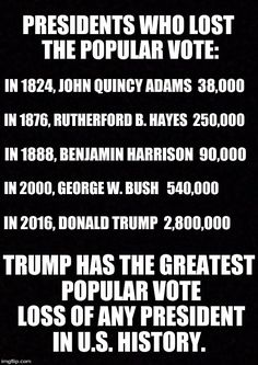 Presidents Who Lost the Popular Vote: In 1824, John Quincy Adams 38,000 In 1876, Rutherford B. Hayes 250,000 In 1888, Benjamin Harrison 90,000 In 2000, George W. Bush 540,000 In 2016, Donald Trump 2,800,000 Trump has the greatest popular vote loss of any president in U.S. history.
