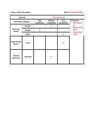 365 Table Topics Questions: Table Topics Questions, Periodic Table, Periodic Table Chart, Periotic Table