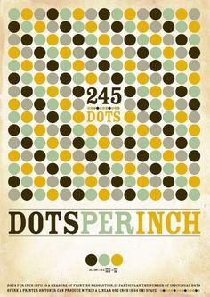 DOTS PER INCH: Retro style 'dots per inch' poster, designed by Nilson.