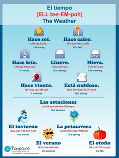 El tiempo y las estaciones - weather and the seasons in spanish