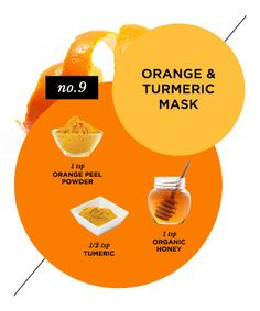 Blemish-Banishing Orange and Turmeric Face Mask Why it works: Turmeric has been hailed as an anti-aging superspice, but it's also effective topically. It's anti-fungal, anti-inflammatory and anti-bacterial -- even against P. acnes, the bacteria linked to breakouts. Ingredients: 1 teaspoon orange peel powder 1/2 teaspoon turmeric 1 teaspoon organic honey Directions: Mix ingredients to create a paste. Brush it on (you can use a makeup brush), and let dry for 10 minutes. Rinse well with water.