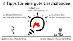 """Infografik """"3 Tipps für eine gute Geschäftsidee"""""""