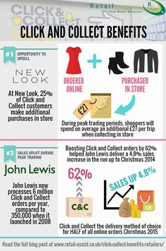 Click and Collect Infographic featuring John Lewis and New Look: