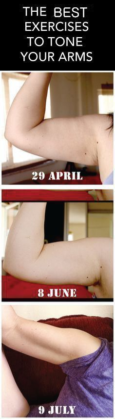 The Secret to reduce your arms fat, strength and definition.