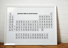Periodic Tables of Social Issues. A tabular display of the worst elements of humankind. 1st edition print of 100.