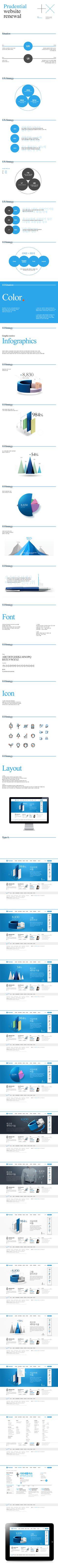 Prudential Website Renewal by Plus X , via Behance