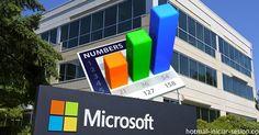 Los números de Microsoft: sus idas y vueltas