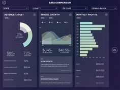 Finance Metric Comparison - Load Animation from http://bit.ly/1cRiYnv UXplore UX-UI Design inspiration gallery from the web - Editor Francesco Balducci