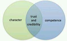 Business management strategies. .