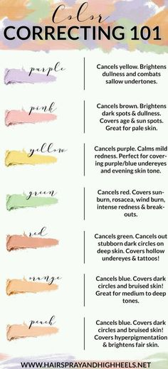 It's impossible to wake up flawless unless you're beyonce'. Colour correcting is just that – it corrects the unwanted colours on the face for a more even complexion. The ke…