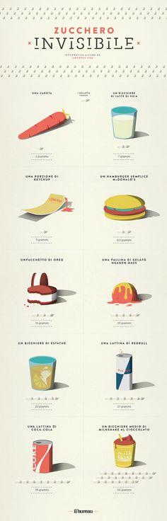 45 Gorgeous Infographic Designs https://www.designlisticle.com/infographic-designs-2/