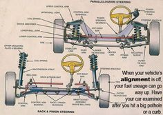 STEERING ASSEMBLES , RACK & PINION STEERING -- PARALLOGRAM STREEING
