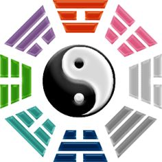Feng Shui Tips To Improve Your Health And Wellbeing Yin Yang, Nirvana, Feng Shui Directions, Consejos Feng Shui, Feng Shui Energy, I Ching, Feng Shui Tips, Mind Body Soul, Health And Wellbeing