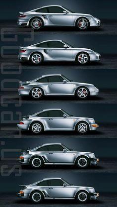Porsche 911 Evolution: 1 - 930 (production period 1975-1978 ) 2 - 930 (production period 1978-1989) 3 - 964 (production period 1990-1994) 4 - 993 (production period 1995-1997) 5 - 996 (production period 2001 - 2005) 6 - 997 (production period 2006-2012 )