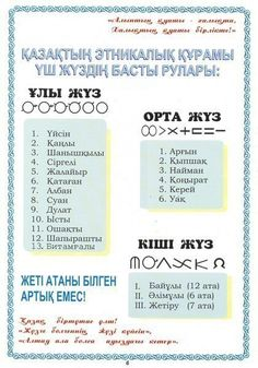 Each Kazakh should know his/her roots and origin. There were 3 division of the nation each of which consisted of around 10 types.