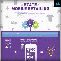 Mobile Internet use is driving a new type of commerce called M-Commerce  ( the delivery of electroniccommerce via a mobile device ) this is a  fast growing Phenomenon withinthe retail industry.    Its changing how consumers and retailers interact and its also helping  to improve the consumer experience, here are some  interesting statisticsin