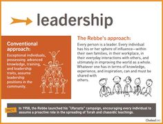 leadership - Unconventional Wisdom - A sampling of the Rebbe's revolutionary teachings and initiatives - Impact