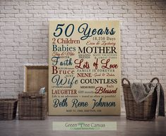 Excited to share the latest addition to my shop: Birthday Gift for Women Birthday Gift Sign Canvas Birthday Decoration Gift for men Birthday Gift for Women 50th Birthday Gifts For Woman, Birthday Woman, Women Birthday, 60th Birthday Decorations, Birthday Ideas, 50 Birthday, Cowboy Birthday, Birthday Parties, Custom Canvas Prints