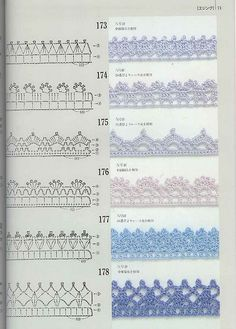 crocheted edges (chart)