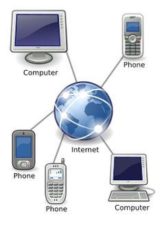 internet & VoIP Phone Service