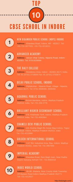 Get the list of top 10 CBSE affiliate school in Indore likes primary schools, play schools, higher secondary schools and boarding schools with all important details. Which helps you for getting the best school to learners.