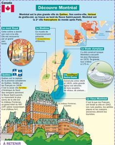 Cheap hotels in Quebec City, best prices and cheap hotel rates on Hotellook French Teaching Resources, Teaching French, Pays Francophone, Teaching Culture, Ontario Curriculum, Canadian Culture, French Education, French Classroom, French Teacher