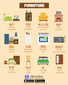 Some useful vocabulary for the rooms as well as furniture in Chinese! Some useful voc Basic Chinese, Chinese English, Learn Chinese, Chinese Phrases, Chinese Words, Le Mandarin, Chinese Lessons, French Lessons, Spanish Lessons