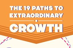 This infographic from Growth Rocks explains in details about 19 paths to extraordinary growth. Content Marketing, Internet Marketing, Social Media Marketing, Digital Marketing, Growth Hacking, Digital Scale, Paths, Infographic, Education