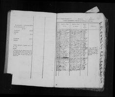 Asaro in 1824 Mazara birth registry index Birth, Sheet Music, Bullet Journal, Being A Mom, Music Sheets