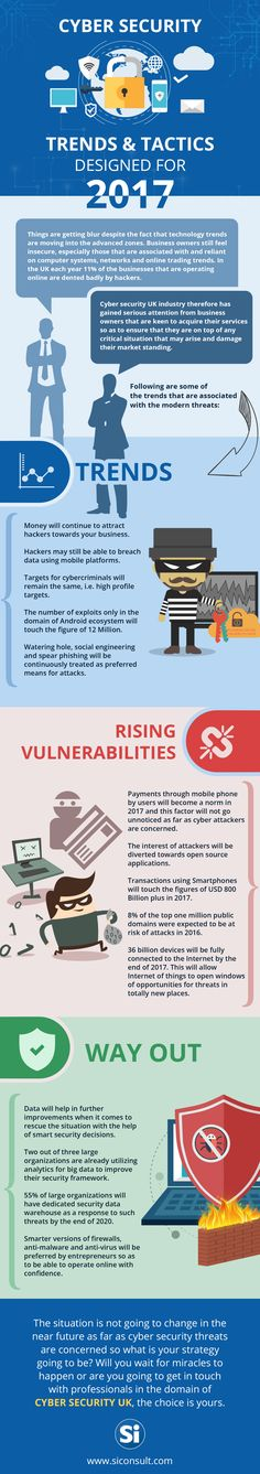 Cyber Security Trends And Tactics Designed For 2017!
