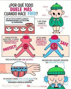 Ya lo saben. Gracias @pictoline!  #pelaeldiente #frio #feliz #comic #caricatura #viñeta #graphicdesign #fun #art #ilustracion #dibujo #humor #amor #creatividad #drawing #diseño #doodle #cartoon
