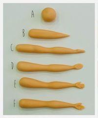 Eu Amo Artesanato: Como fazer braço de biscuit passo a passo