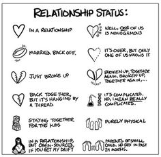 Accurate relationship status. Can't remember if I already pinned this.